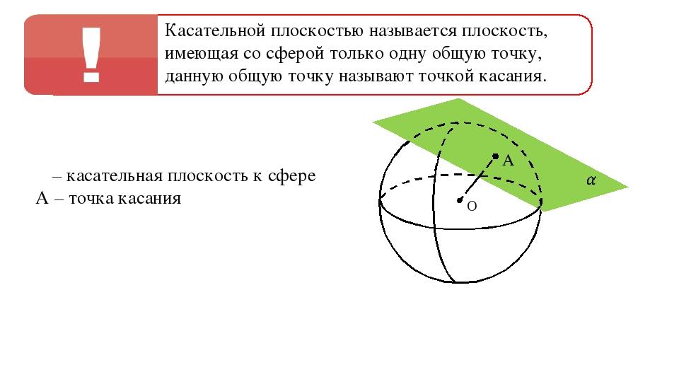A O α – касательная плоскость к сфере А – точка касания Касательной плоскость...