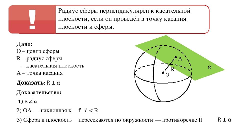 Дано: О – центр сферы R – радиус сферы α – касательная плоскость А – точка ка...