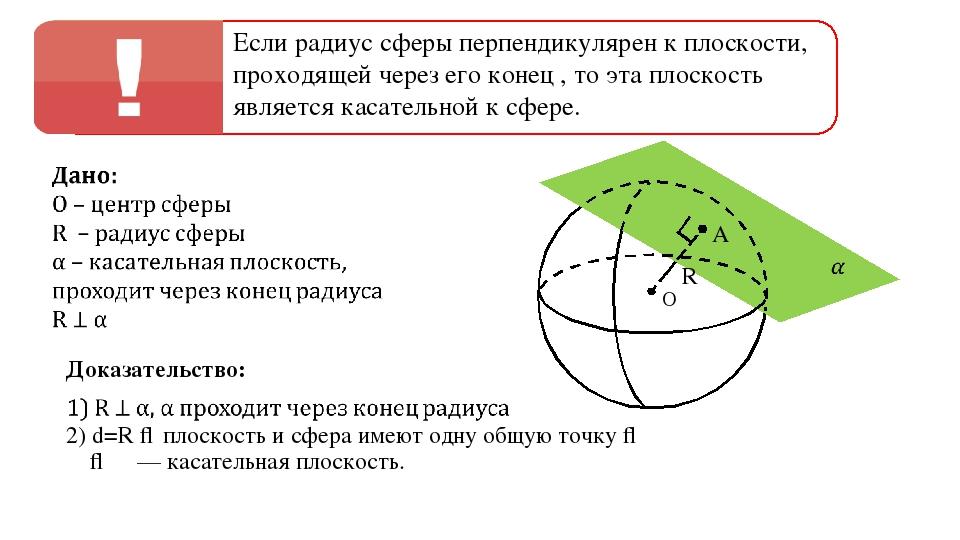 A O R Доказательство: 2) d=R ⇒ плоскость и сфера имеют одну общую точку ⇒ ⇒ α...