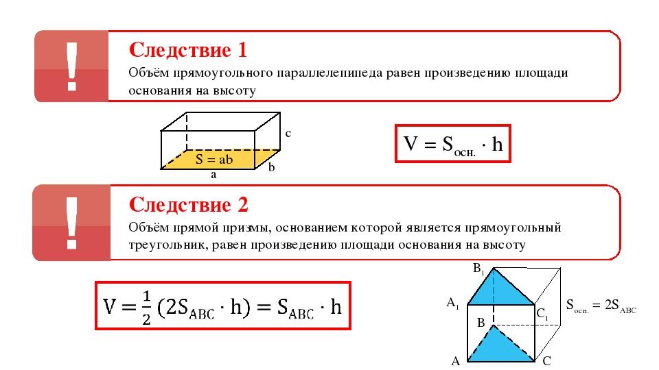 Следствие 1 Объём прямоугольного параллелепипеда равен произведению площади о...