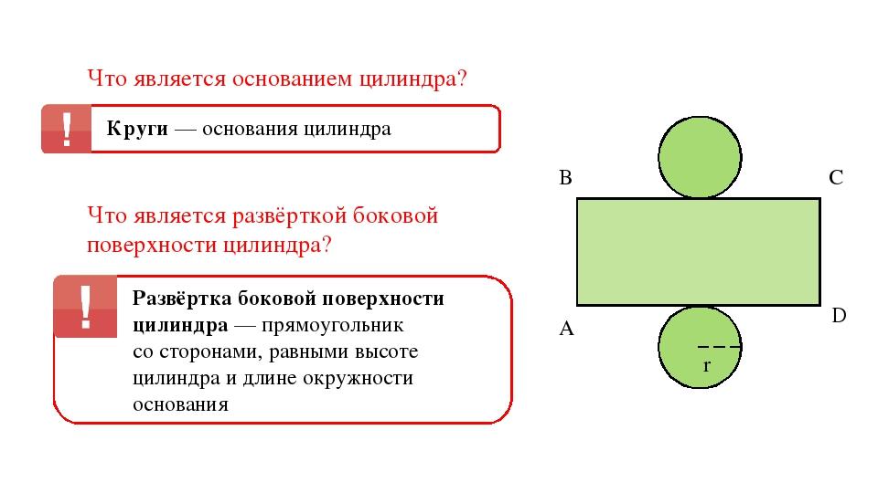 Что является развёрткой боковой поверхности цилиндра? Что является основанием...