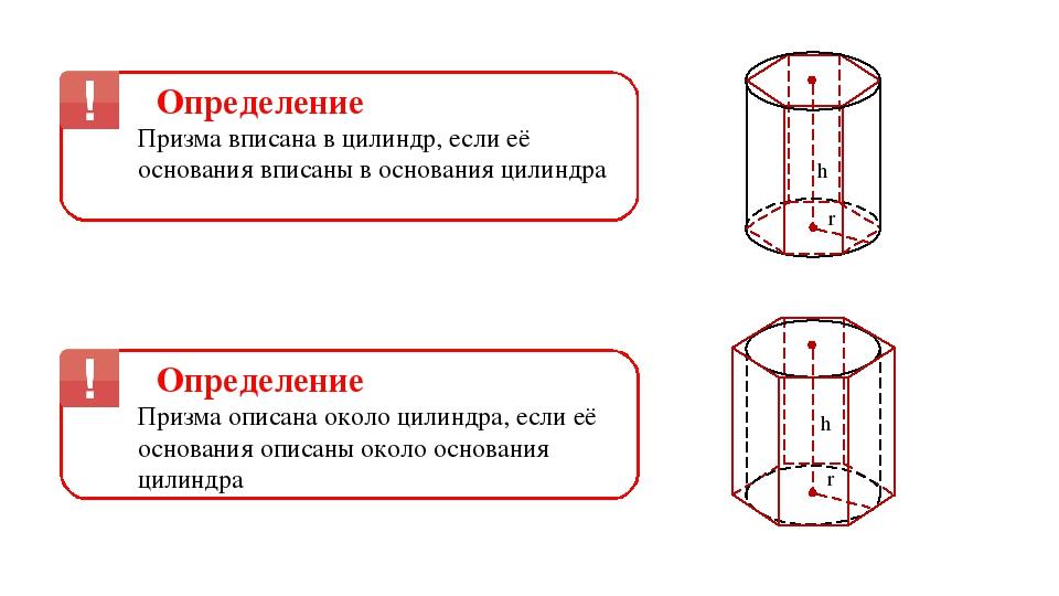 Определение Призма вписана в цилиндр, если её основания вписаны в основания ц...