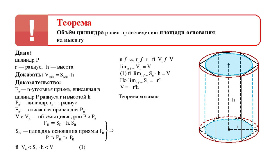 Теорема Объём цилиндра равен произведению площади основания на высоту Дано: r...