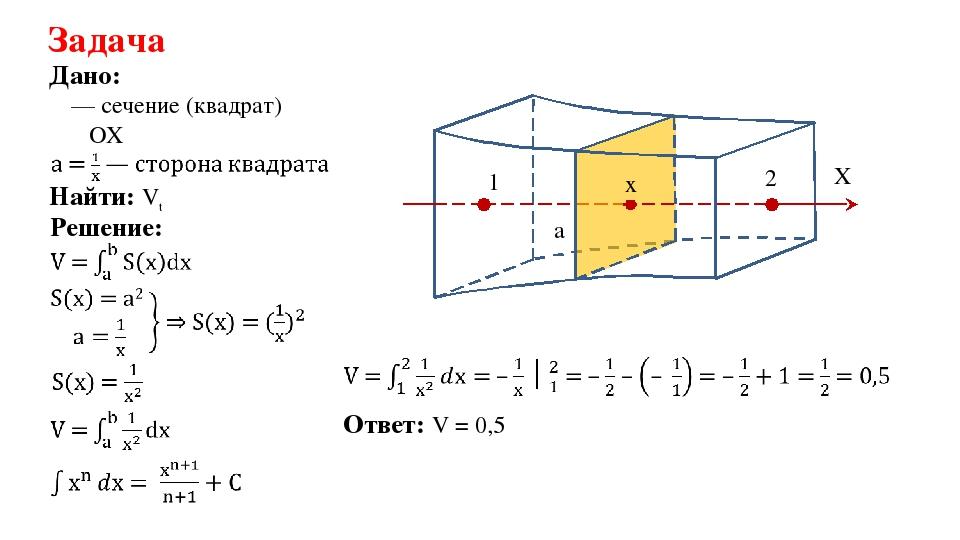 Задача Дано: Решение: Найти: Vt α — сечение (квадрат) Ответ: V = 0,5 α ⏊ OX 1...