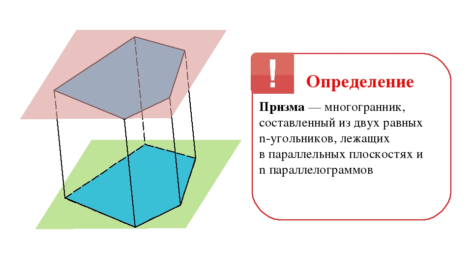 α β Определение Призма — многогранник, составленный из двух равных n-угольник...