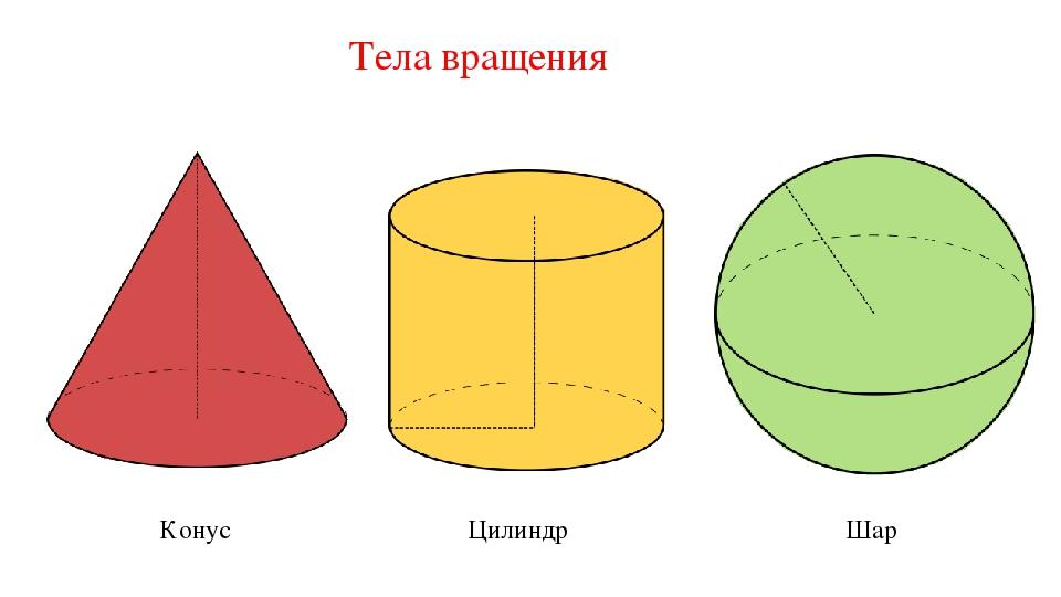 Рисунок конуса куба и цилиндра