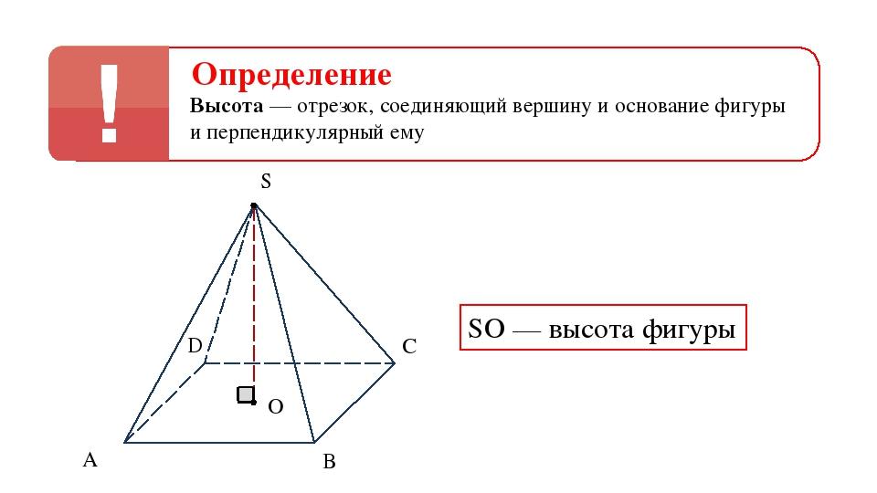 А В D S С O Определение Высота — отрезок, соединяющий вершину и основание фиг...