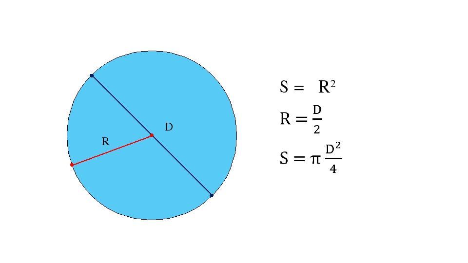 R D S = πR2