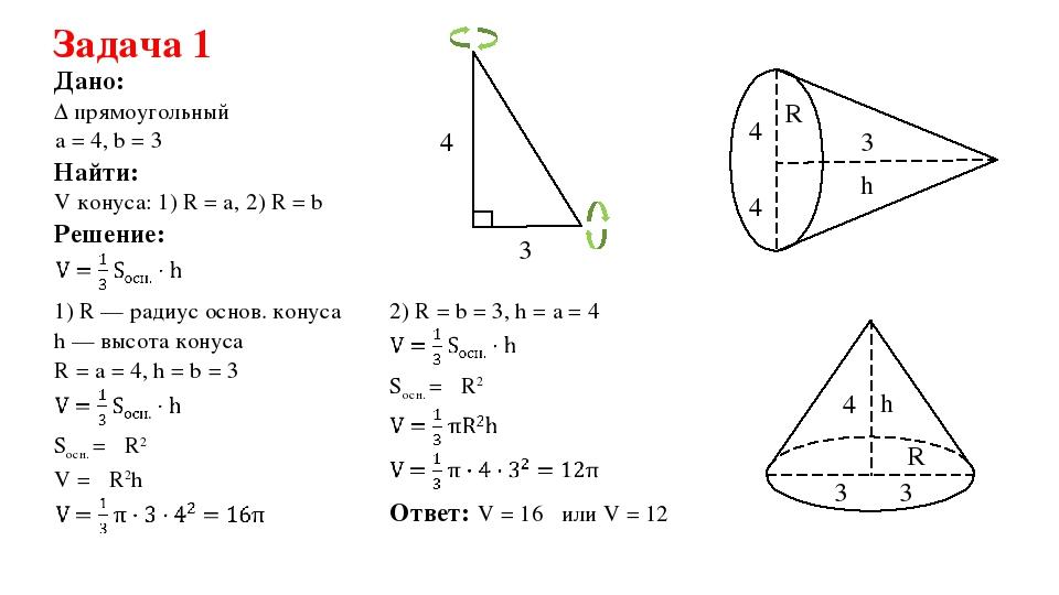 Задача 1 Дано: Решение: Найти: V конуса: 1) R = a, 2) R = b Δ прямоугольный О...