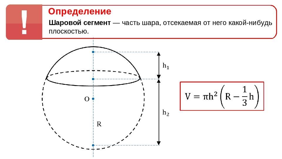 R O Определение Шаровой сегмент — часть шара, отсекаемая от него какой-ни...