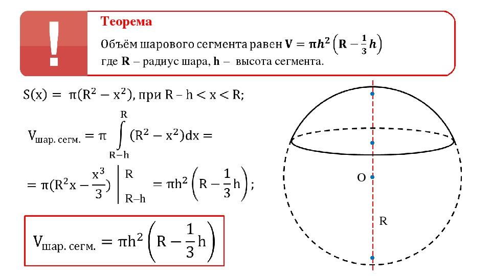 Теорема где R – радиус шара, h – высота сегмента. R O R R–h