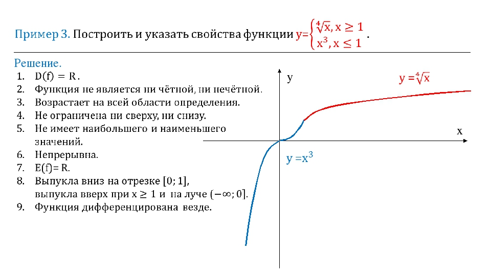 Решение. y x