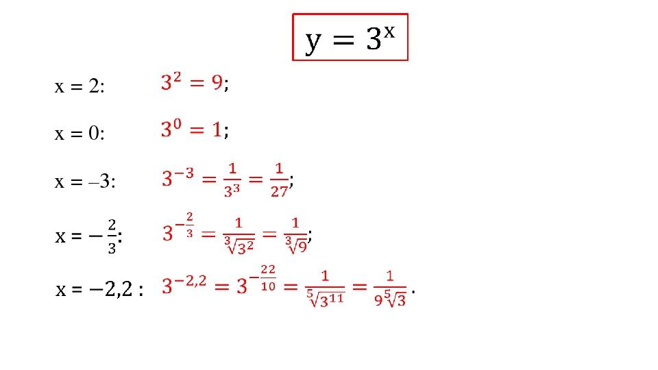 х = 2: х = 0: х = –3:
