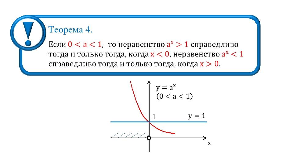 Теорема 4. 1 x
