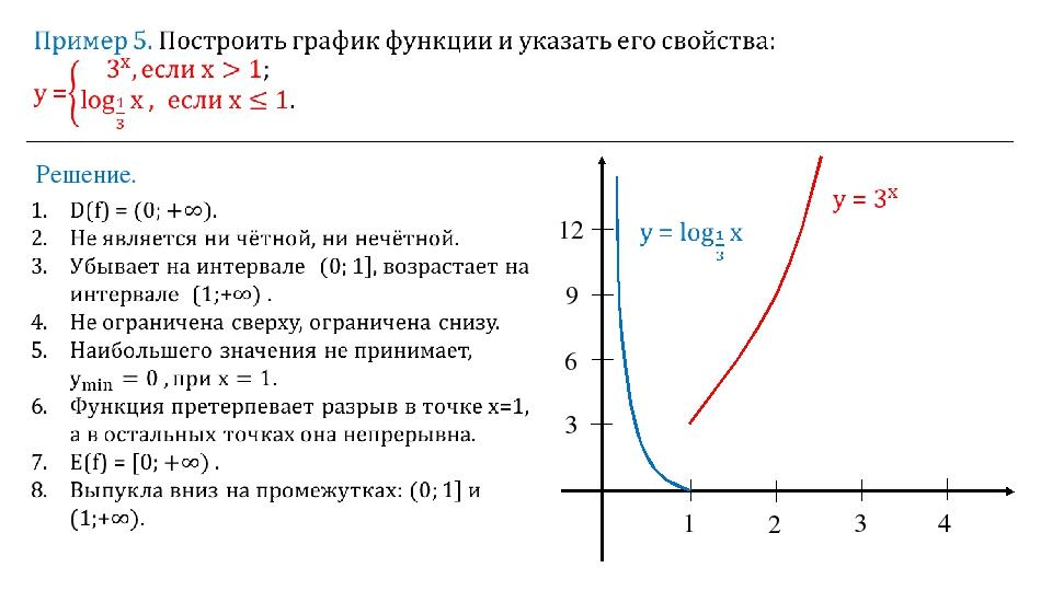 Решение. 1 2 3 4 9 12 3 6