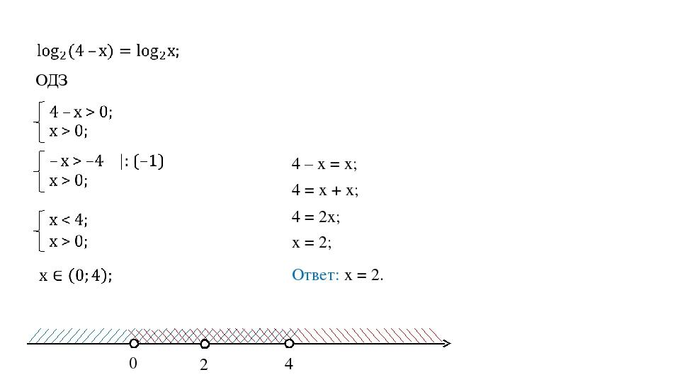 ОДЗ 0 4 4 – x = x; 4 = x + x; 4 = 2x; x = 2; Ответ: х = 2. 2