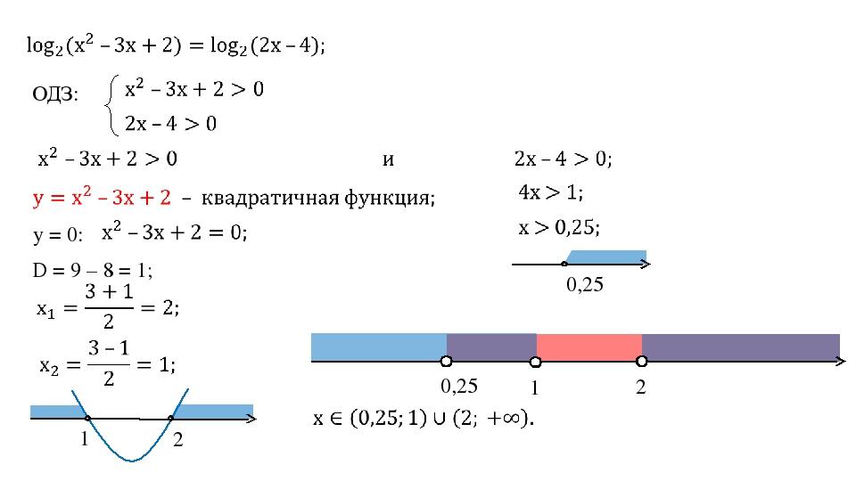 ОДЗ: y = 0: D = 9 – 8 = 1; 0,25 0,25 2 1