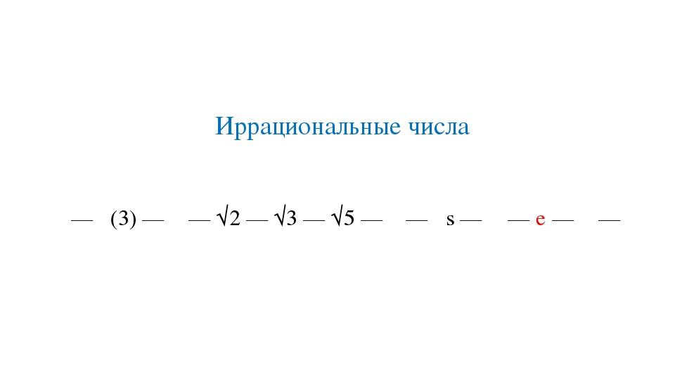 Иррациональные числа γ — ζ(3) — ρ — √2 — √3 — √5 — φ — δs — α — e — π — δ
