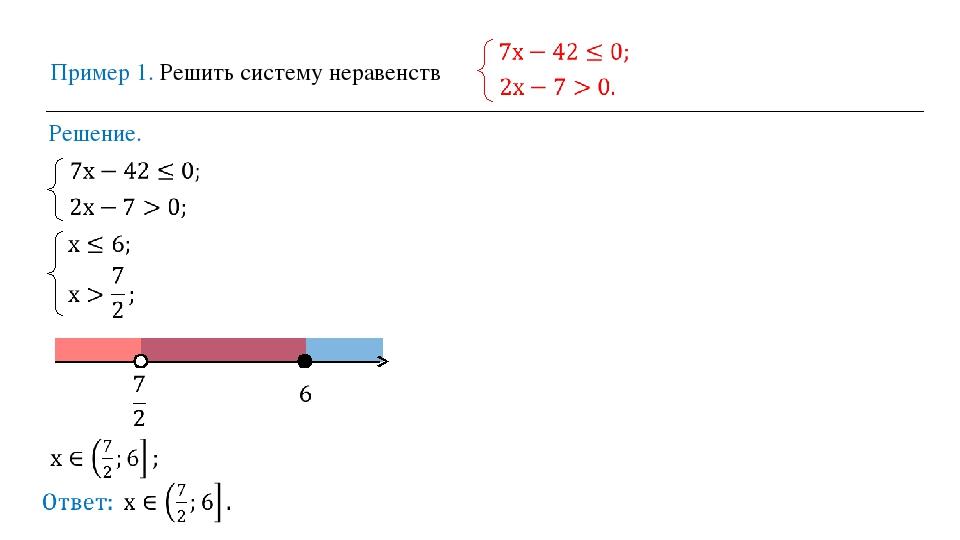 Пример 1. Решить систему неравенств Решение.
