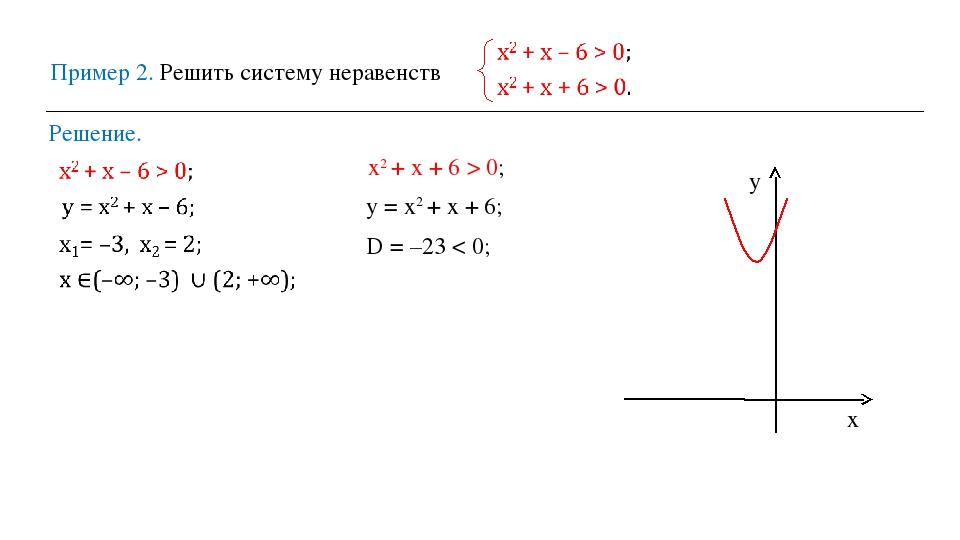 Пример 2. Решить систему неравенств Решение. х2 + х + 6 > 0; у = х2 + х + 6;...