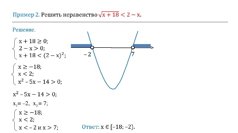 Решение. х1= –2, х2 = 7;