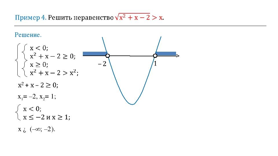 Решение. х ∈ (–∞; –2). х1= –2, х2= 1;
