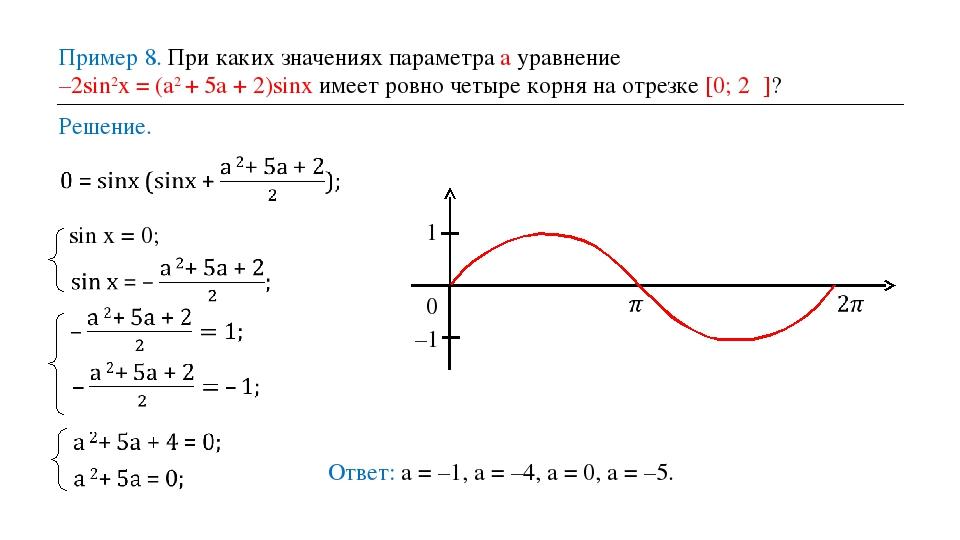 Пример 8. При каких значениях параметра а уравнение –2sin2х = (а2 + 5а + 2)si...