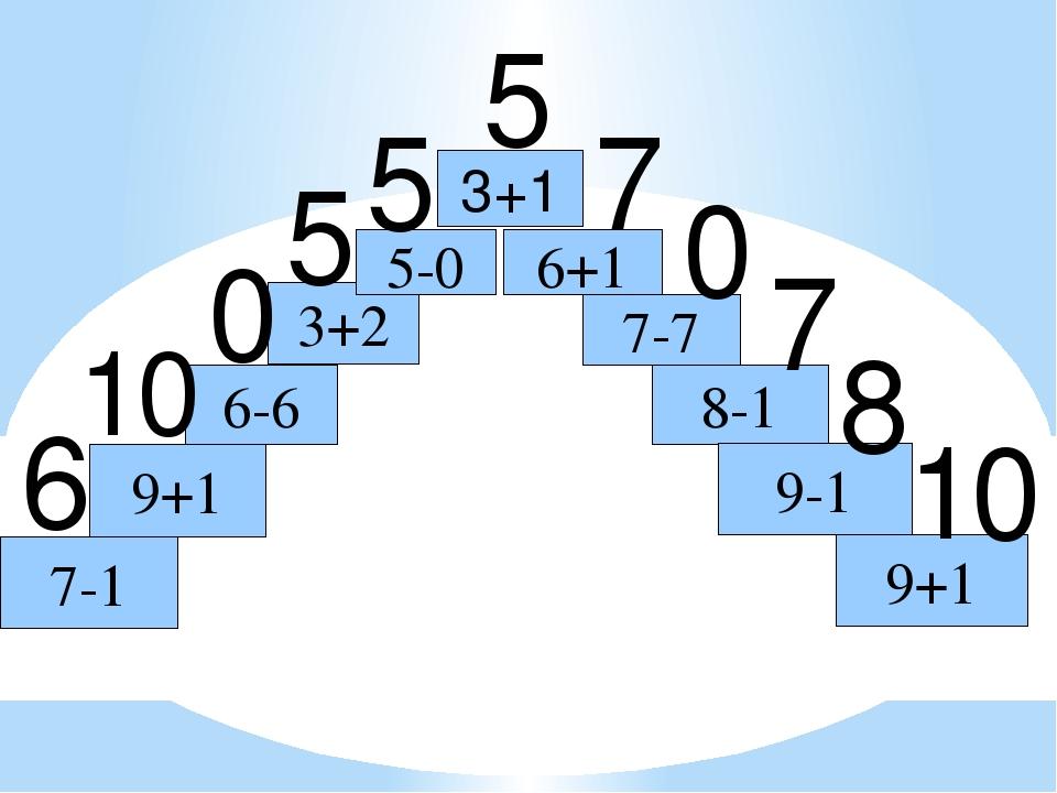 7-1 9+1 6-6 3+2 5-0 6+1 7-7 8-1 9-1 9+1 10 5 0 7 8 10 6 3+1 5 5 0 7