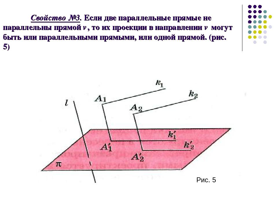 Свойство №3. Если две параллельные прямые не параллельны прямой ℓ, то их прое...