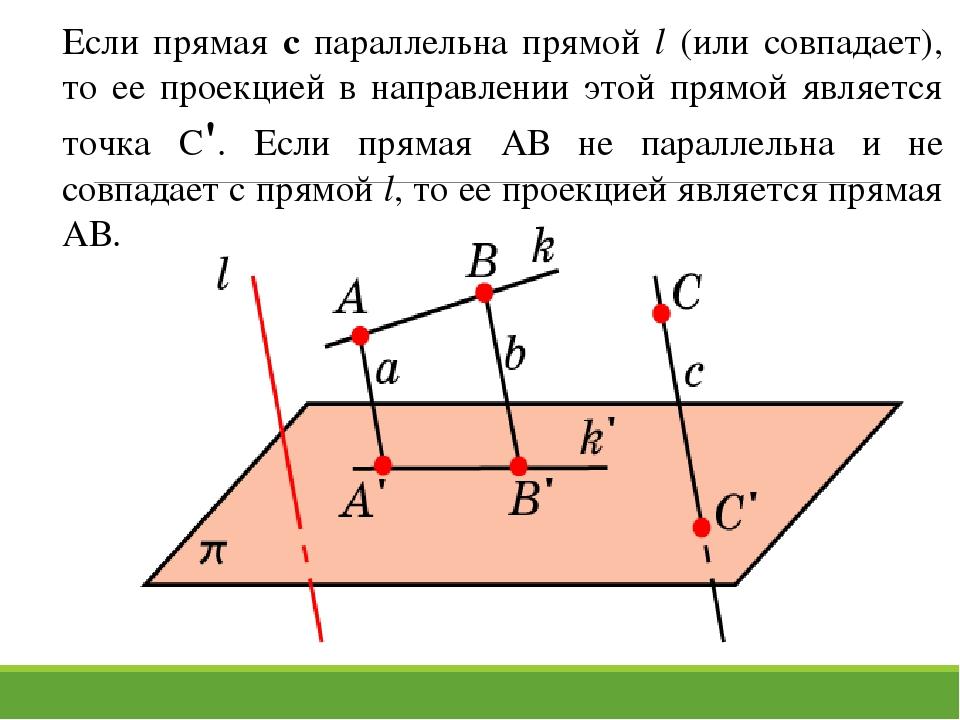 Если прямая с параллельна прямой l (или совпадает), то ее проекцией в направл...