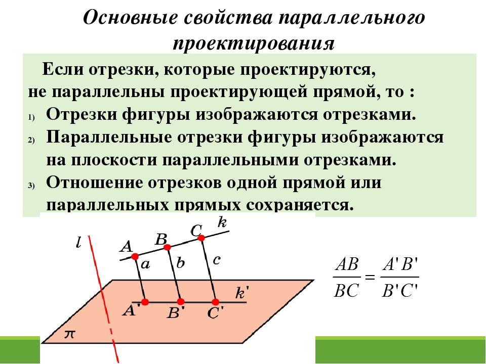 Основные свойства параллельного проектирования Если отрезки, которые проектир...