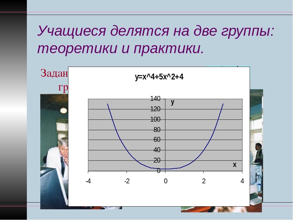 Учащиеся делятся на две группы: теоретики и практики. Задание: Построить граф...