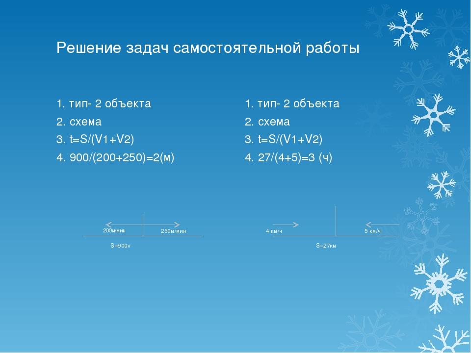 Решение задач самостоятельной работы 1. тип- 2 объекта 2. схема 3. t=S/(V1+V2...