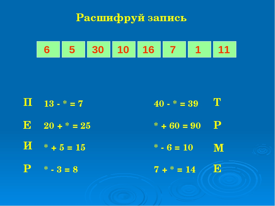 Расшифруй запись 13 - * = 7 40 - * = 39 20 + * = 25 * + 60 = 90 * + 5 = 15 *...