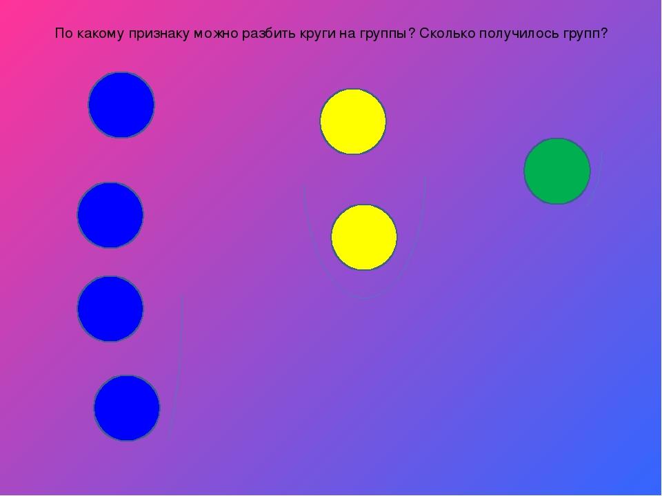 По какому признаку можно разбить круги на группы? Сколько получилось групп?