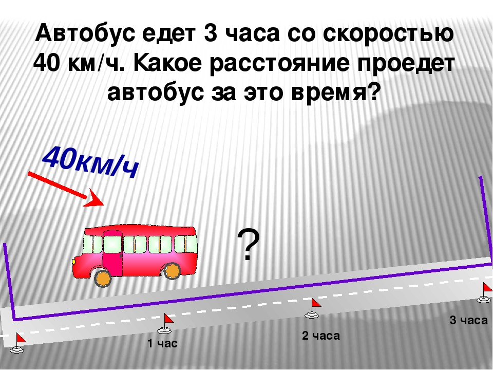 Автобус едет 3 часа со скоростью 40 км/ч. Какое расстояние проедет автобус за...