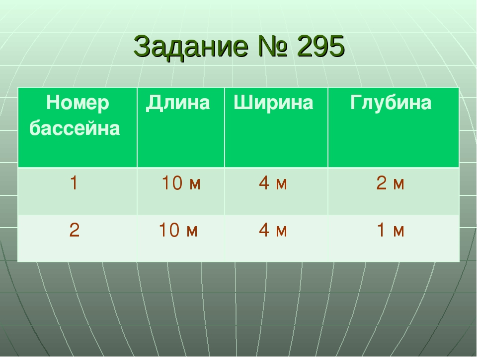 Задание № 295 Номер бассейна Длина Ширина Глубина 1 10 м 4 м 2 м 2 10 м 4 м 1 м