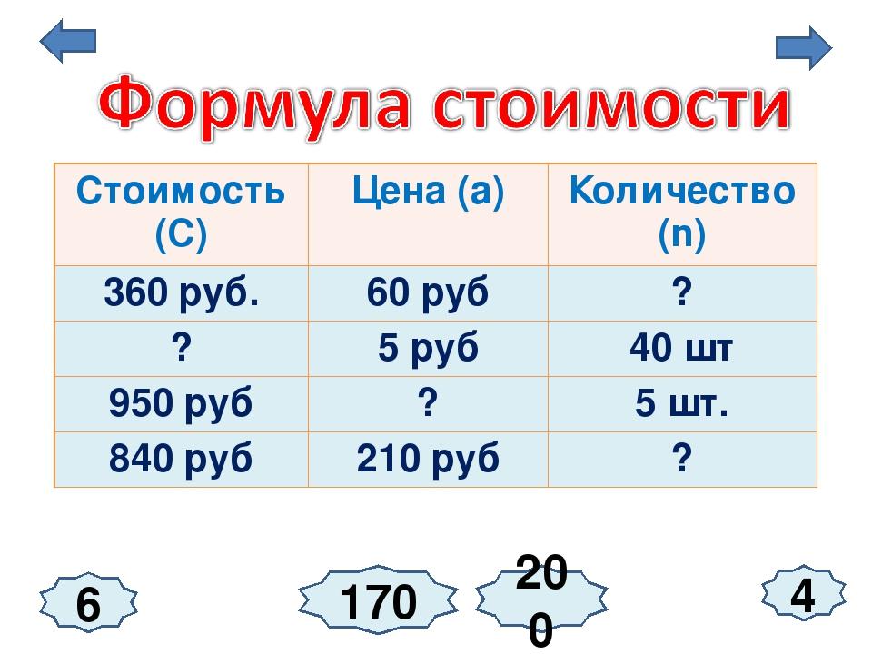 6 170 4 200 Стоимость (С) Цена (a) Количество (n) 360 руб. 60 руб ? ? 5 руб 4...