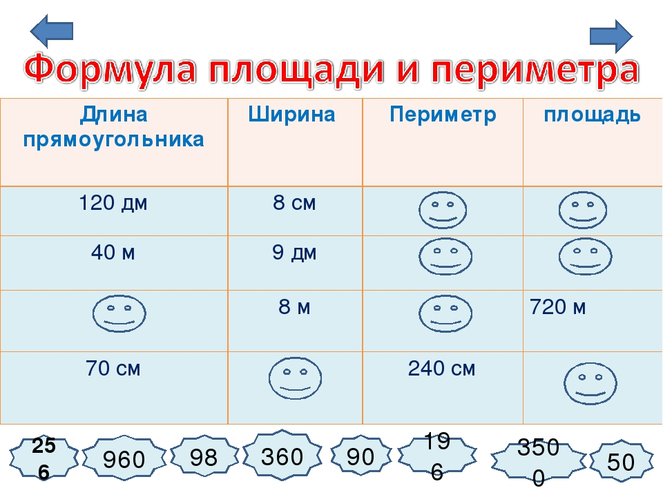 960 256 98 50 196 360 90 3500 Длина прямоугольника Ширина Периметр площадь 12...