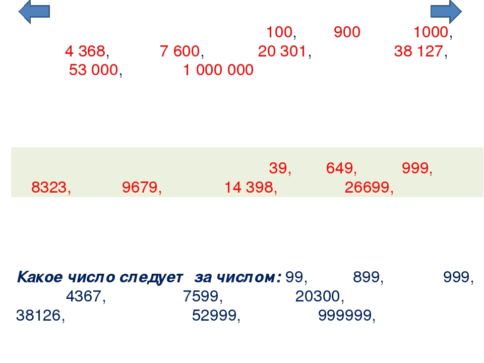 Какое число следует за числом: 99, 899, 999, 4367, 7599, 20300, 38126, 52999,...