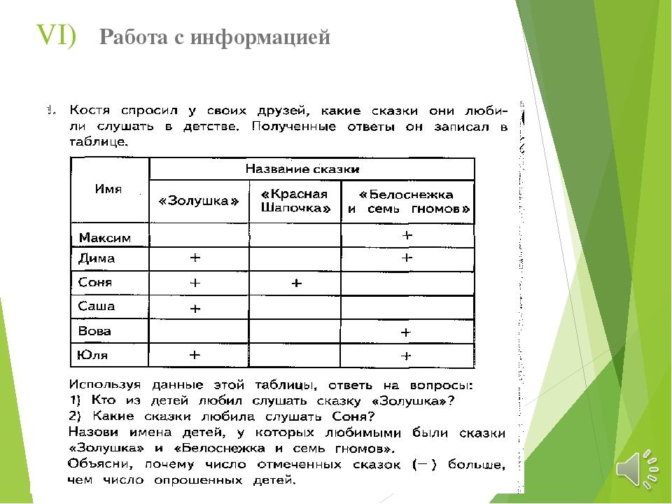 VI) Работа с информацией