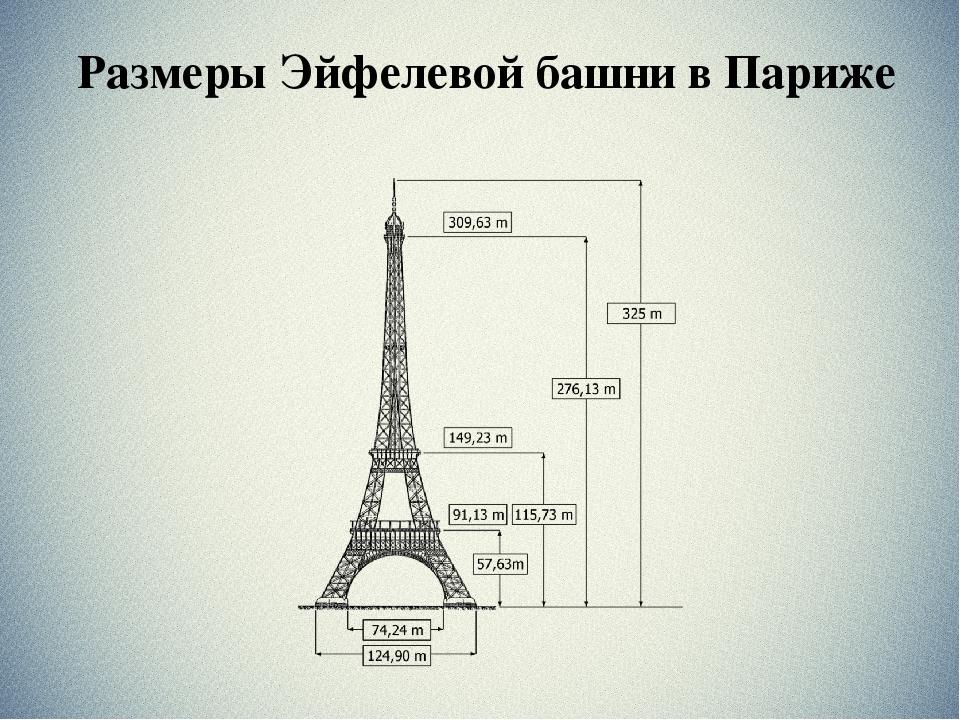Размеры Эйфелевой башни в Париже