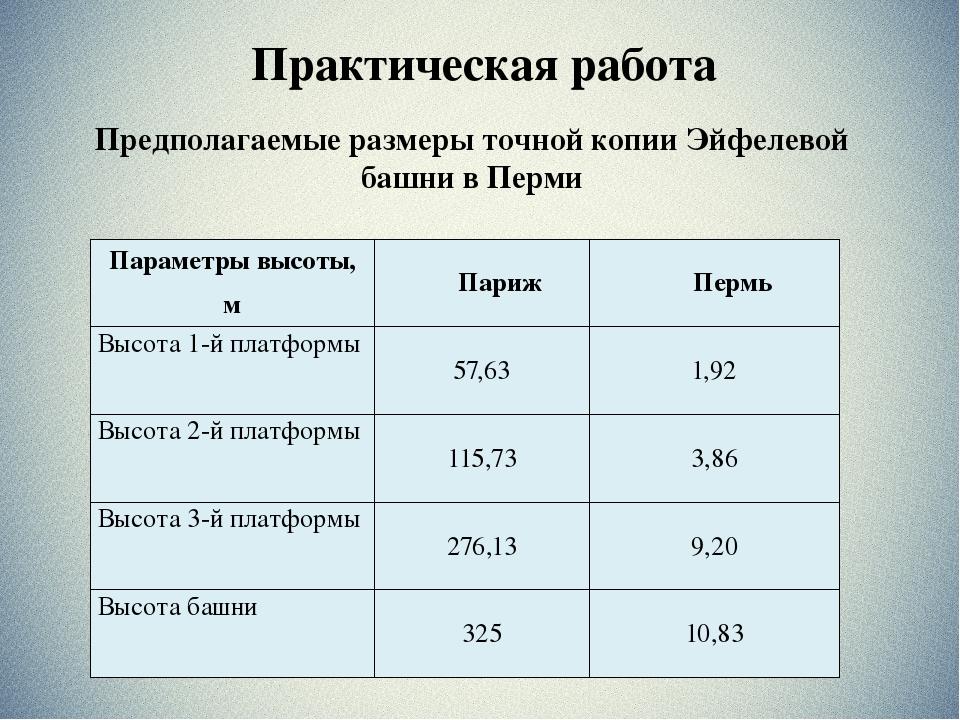 Практическая работа Предполагаемые размеры точной копии Эйфелевой башни в Пер...