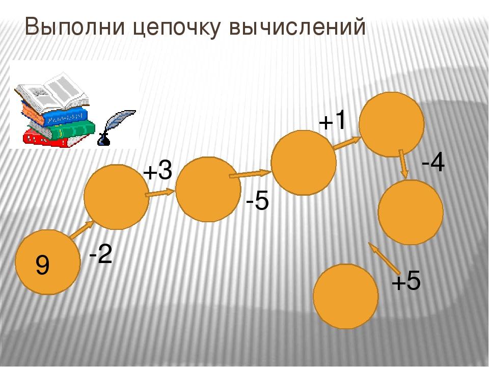Выполни цепочку вычислений 9 -2 +3 -5 +1 -4 +5