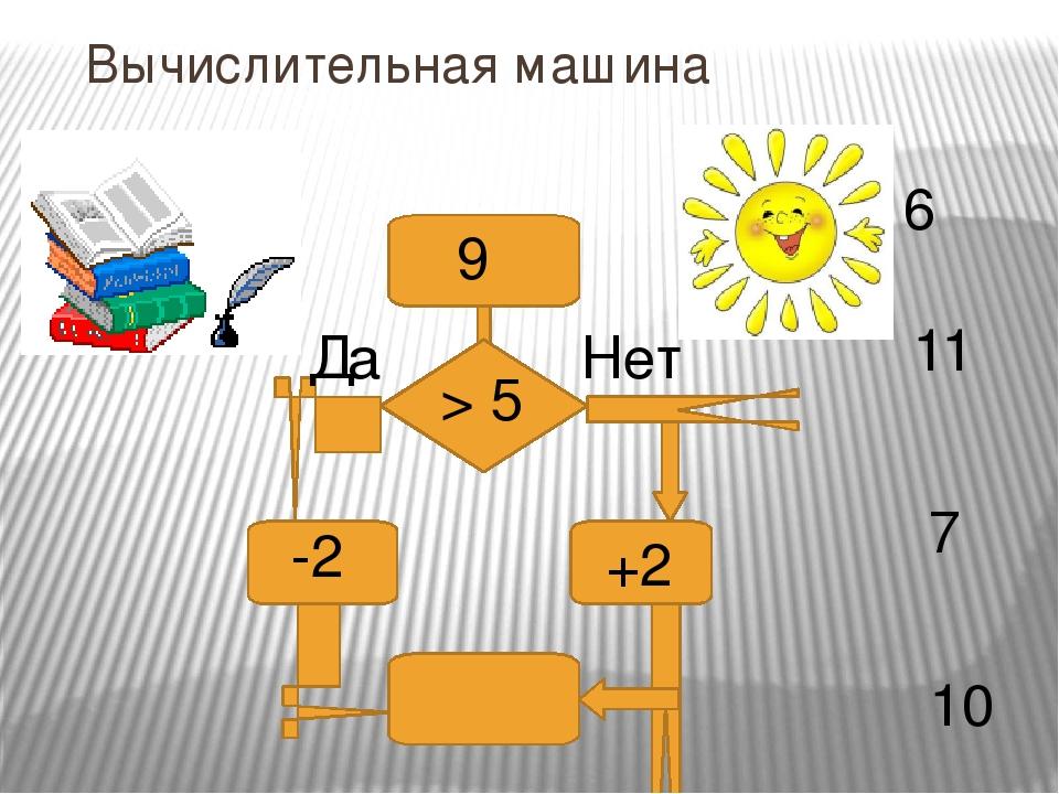 Вычислительная машина Да Нет 9 > 5 -2 +2 6 11 7 10