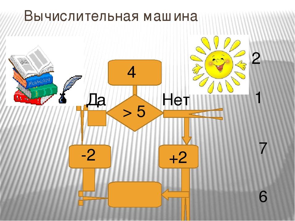 Вычислительная машина Да Нет 4 > 5 -2 +2 2 1 7 6