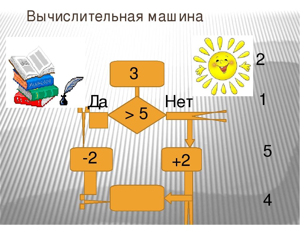 Вычислительная машина Да Нет 3 > 5 -2 +2 2 1 5 4
