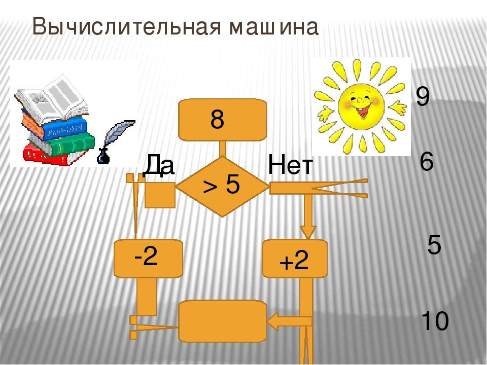 Вычислительная машина Да Нет 8 > 5 -2 +2 9 6 5 10