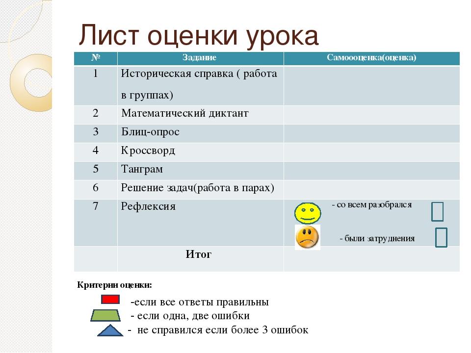 Лист оценки урока -если все ответы правильны - если одна, две ошибки - не спр...