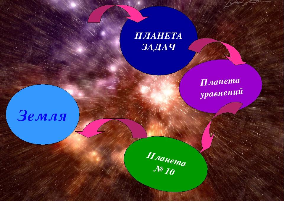 Планета уравнений ПЛАНЕТА ЗАДАЧ Планета № 10 Земля